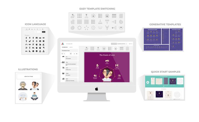 adioma infographic tool