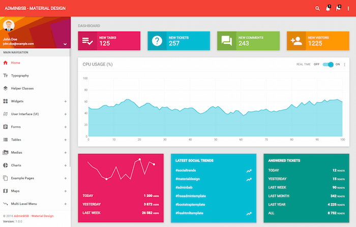 ADMIN BSB Bootstrap Template