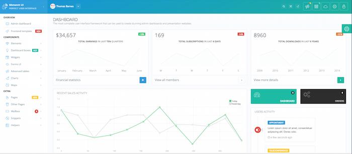 Monarch - Bootstrap 4 Admin + AngularJS