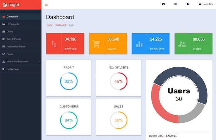 Target Responsive Bootstrap Admin Template