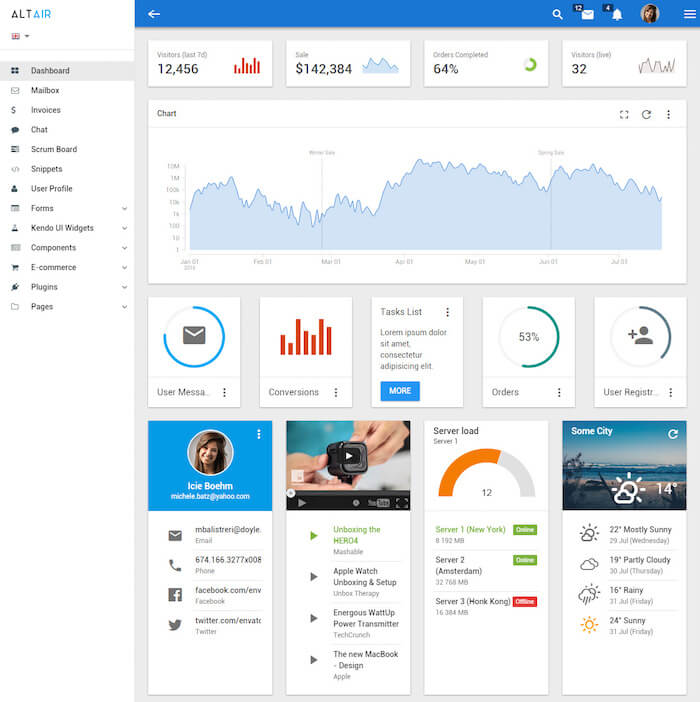 altair-html-html5-admin-template