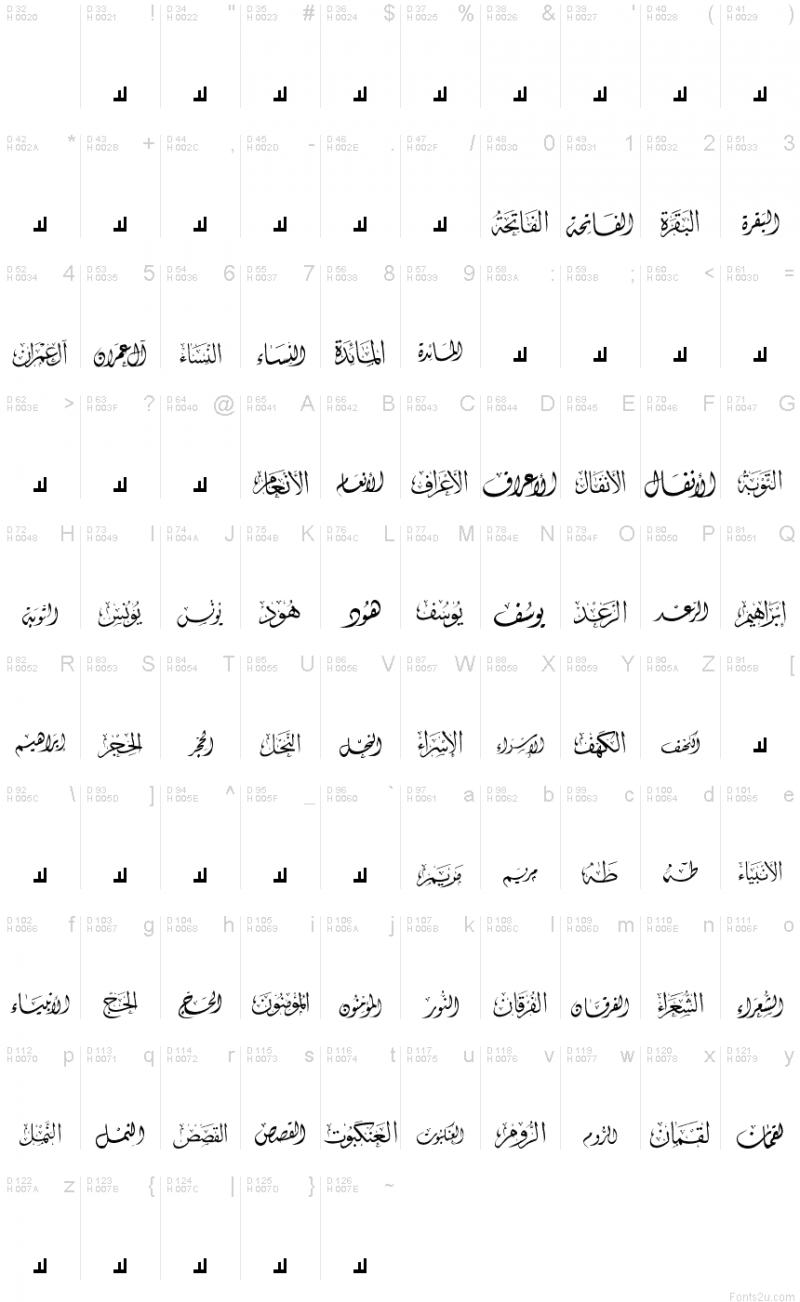 MCS Swer Al_Quran 1