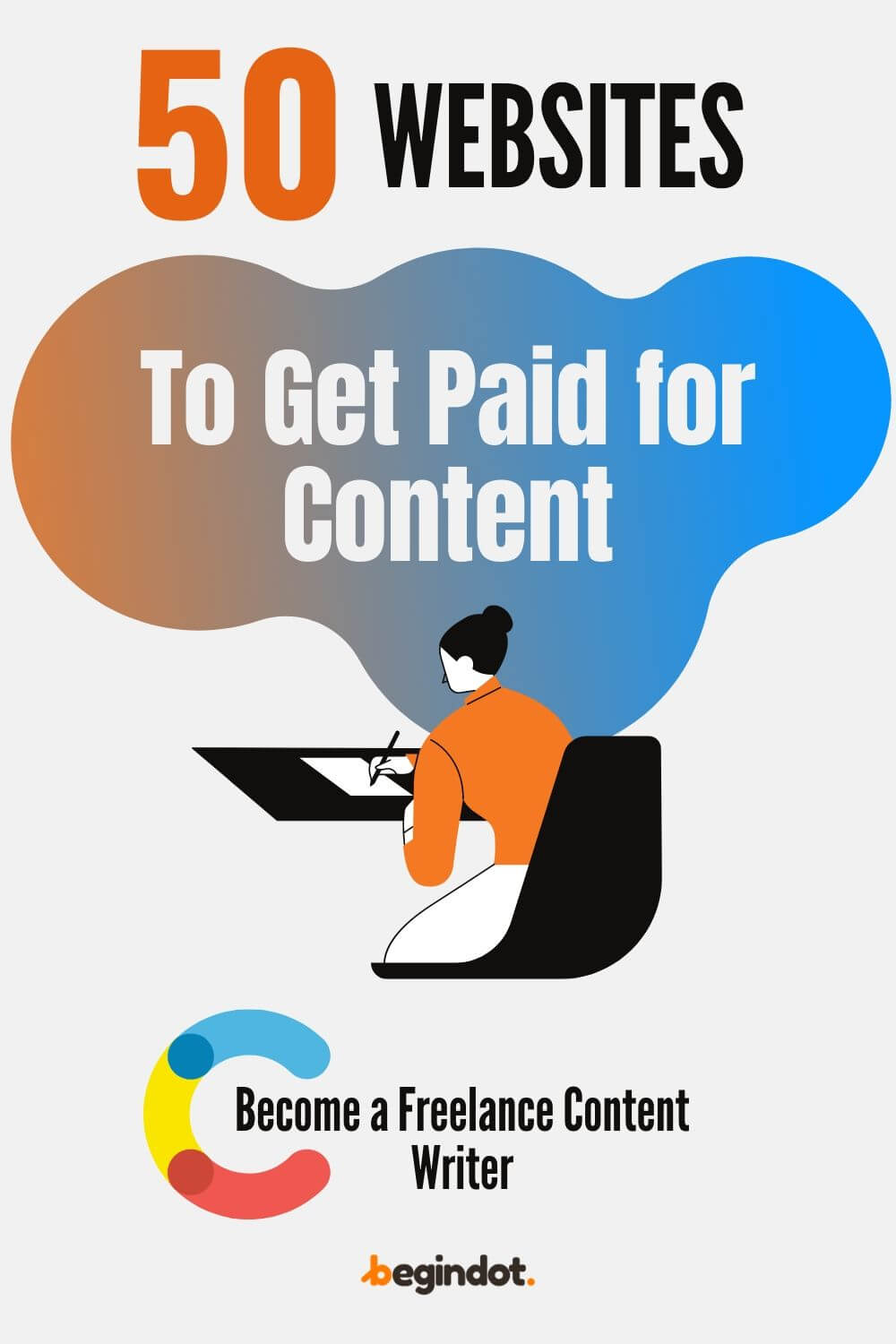 Sites That Pay Writers
