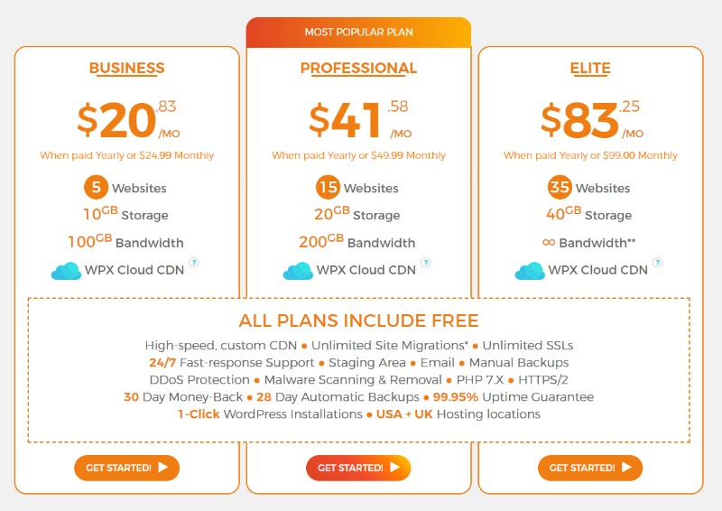 WPX Hosting - Pricing