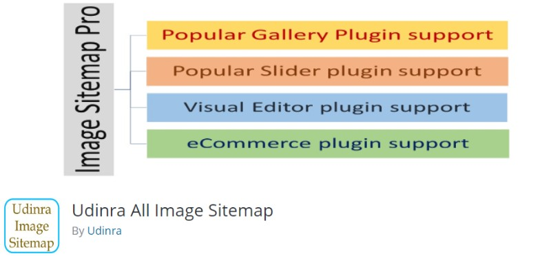 Udinra All Image Sitemap