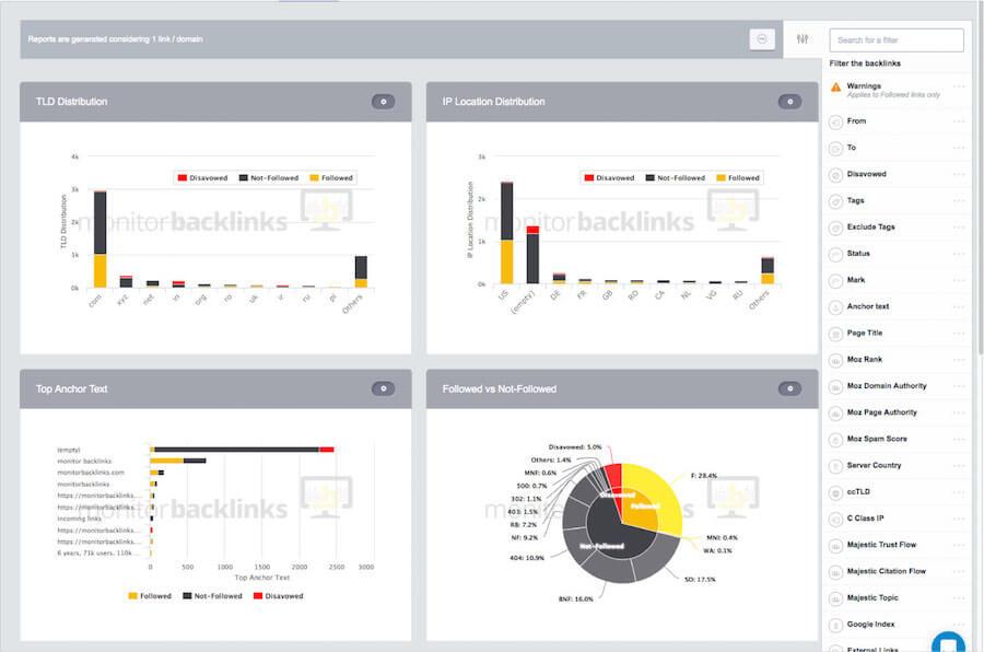 Backlink Pattern Tool