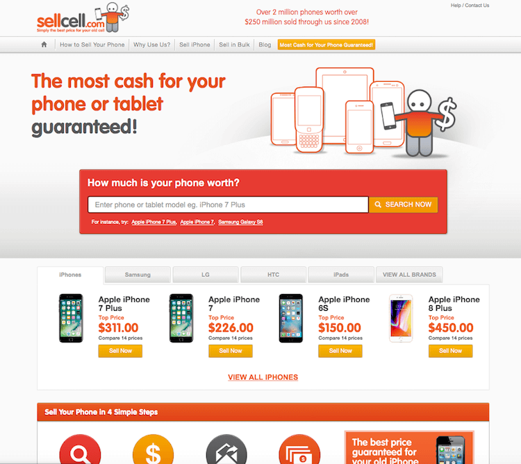 SellCell Review