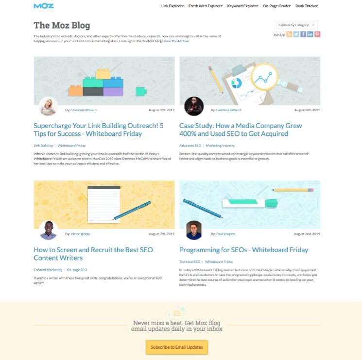 The Moz Blog