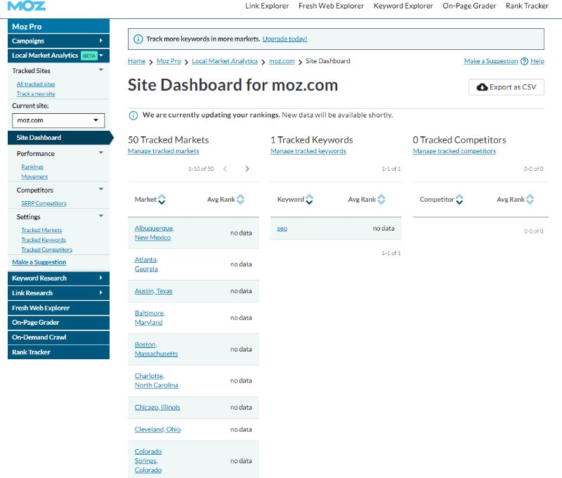 Moz: Local Market Analytics