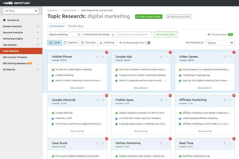 SEMrush: Topic Research