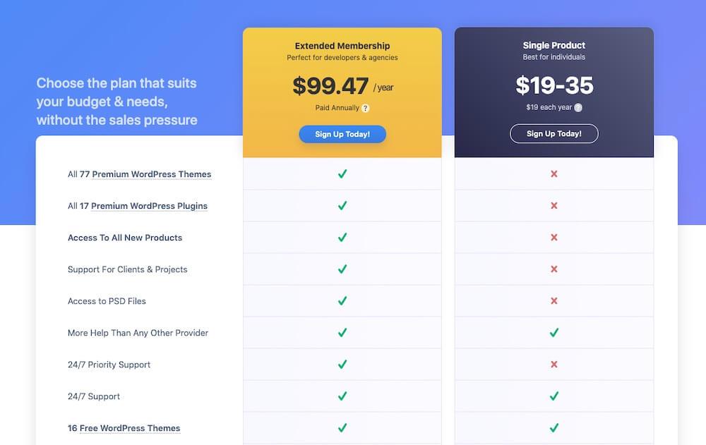 MyThemeShop Pricing