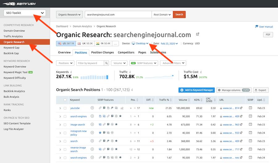 Keyword Ranking details for Desktop
