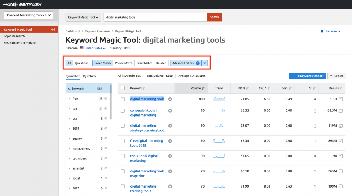 Use Keyword Magic Tool