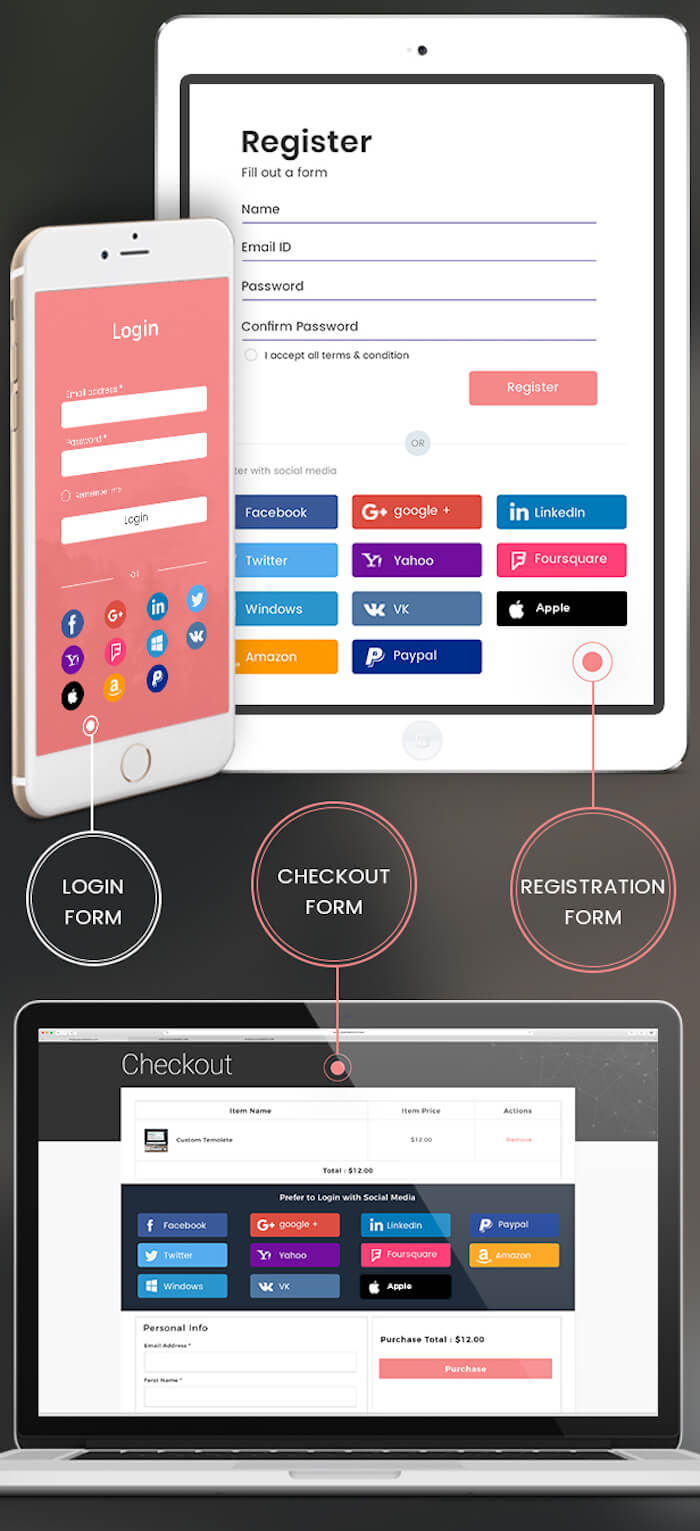 Easy Digital Downloads Social Login