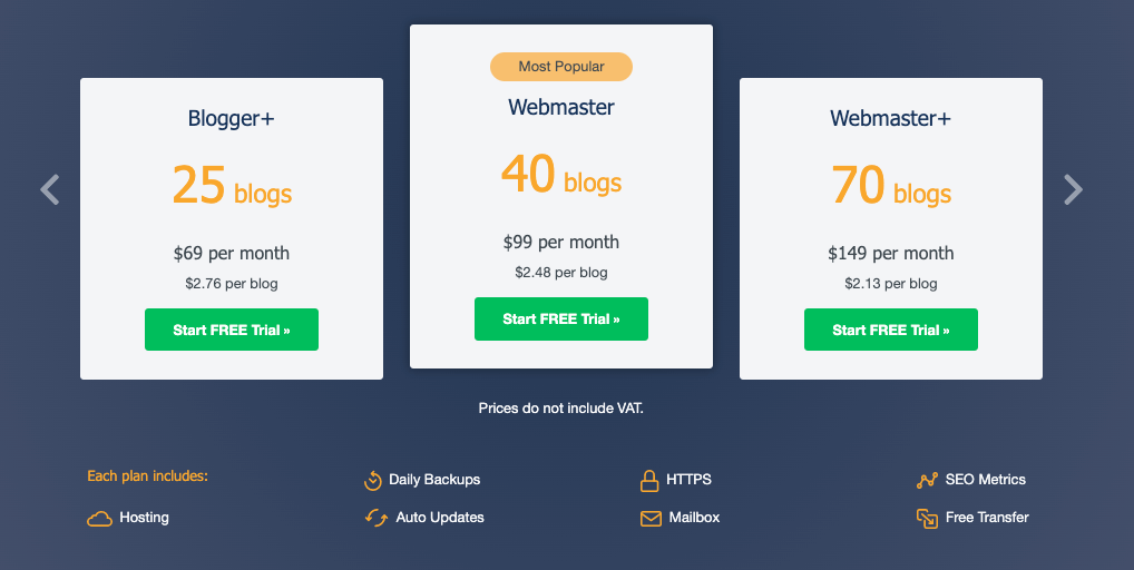 Easy Blog Network Pricing
