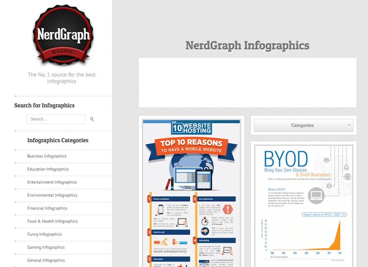 NerdGraph