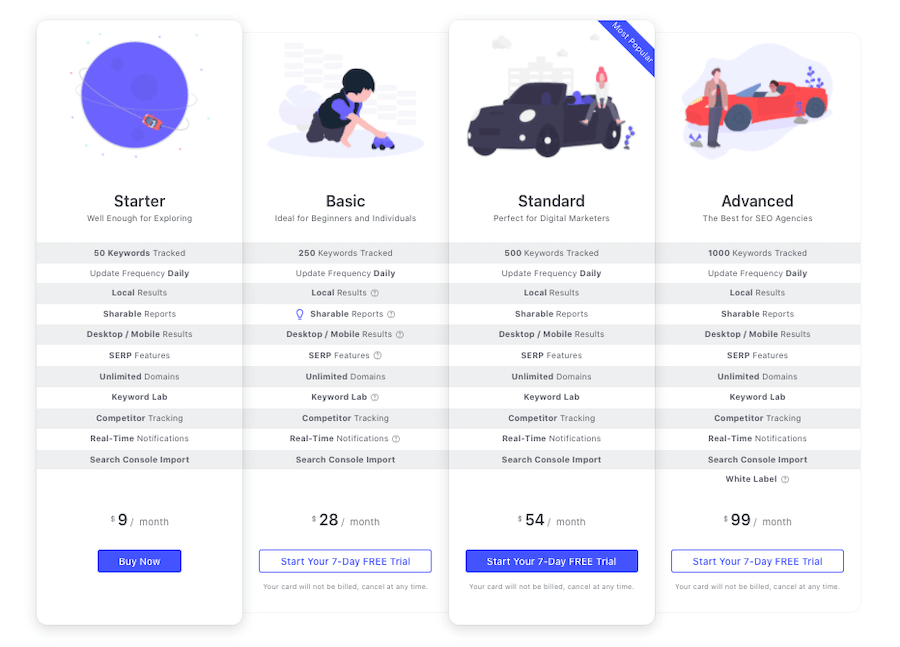 Zutrix Pricing