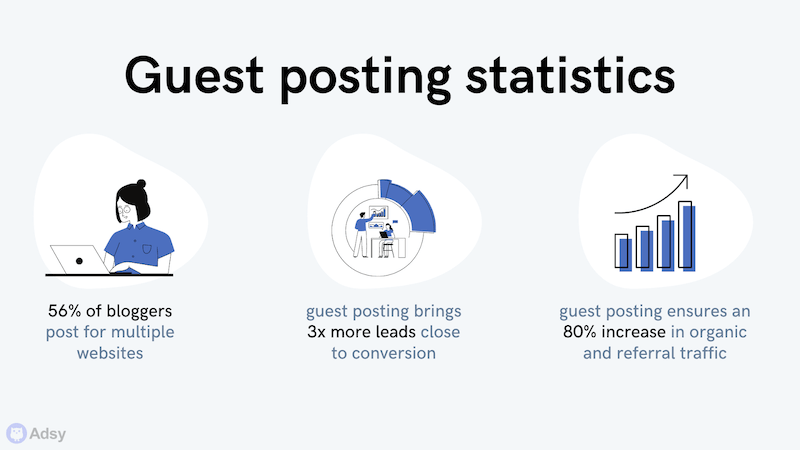 Guest Posting Stats